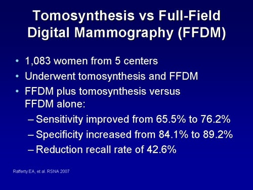 acrin and tomosynthesis Acrin breast committee fall meeting 2010 4006: comparison of full-field digital mammography with digital breast tomosynthesis image acquisition in relation to.