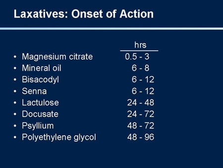 Management Of Opioid Induced Side Effects Slides With