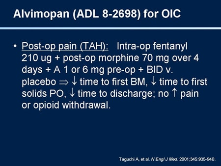 Management of Opioid-Induced Side Effects (Slides With