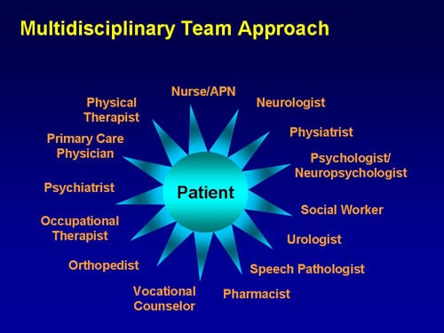 an example of a multidisciplinary team Postdoctoral dental education about pde  a multidisciplinary team is composed of members from more than one discipline so that the team can offer a greater.