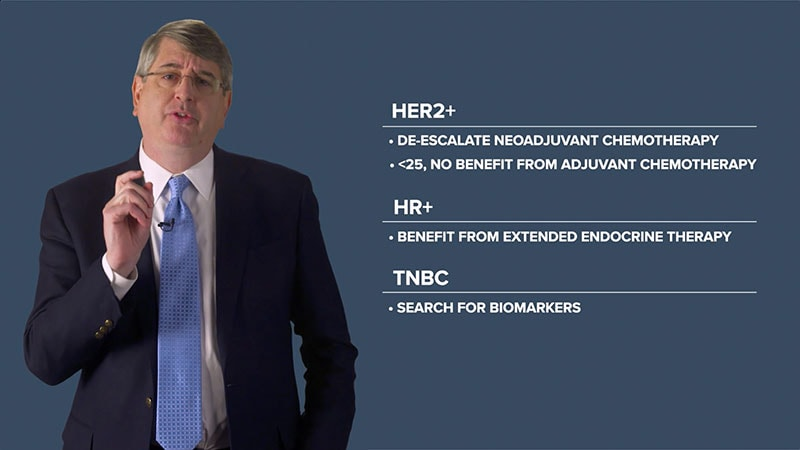 Early Breast Cancer Highlights From ASCO 2019