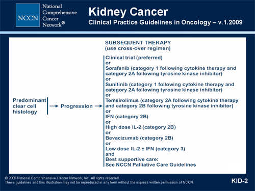 Sequencing Of Drugs In The Treatment Of Kidney Cancer Transcript