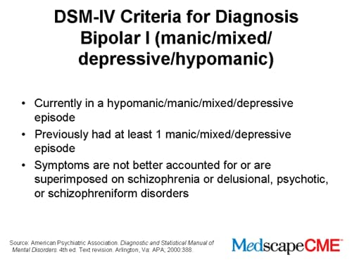 the difference in the diagnosis of bipolar i and bipolar ii