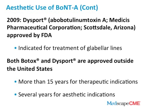 New Developments In Aesthetic Therapy With Botulinum