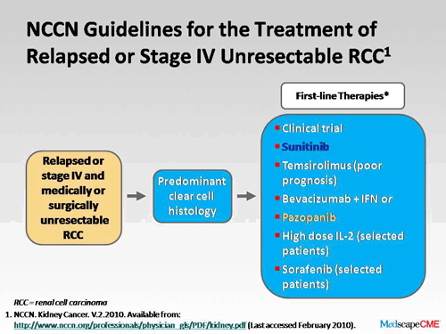 Tyrosine Kinase Inhibitors In The Management Of Metastatic Renal Cell Carcinoma How Do They Differ Transcript