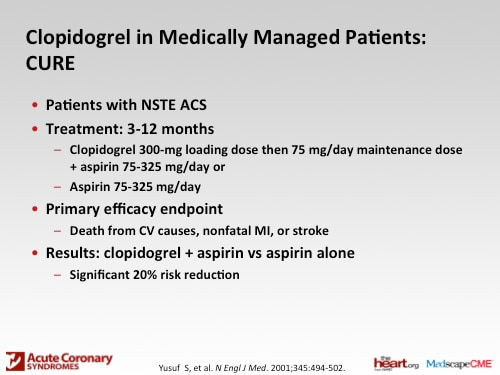 Clopidogrel in Heart Failure: Is There a Survival Advantage
