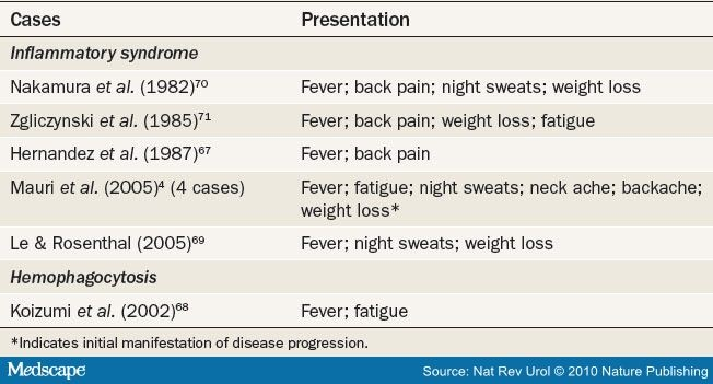 Cant lose weight metabolic syndrome image 6