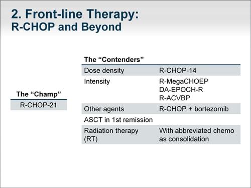 Diffuse Large B-Cell Lymphoma: Tactics and Pitfalls (Transcript)