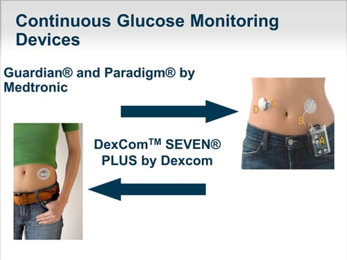Communication Strategies to Improve Diabetes Self-Management