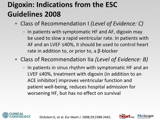 Digoxin Toxicity: Awareness, Recognition, and Treatment