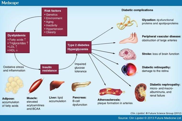 Kawasaki Disease Morbidity And Mortality