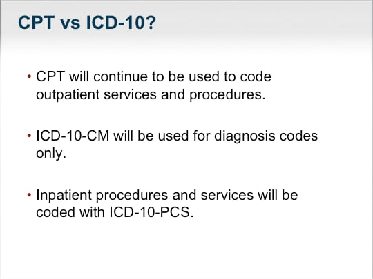ICD-10: Small Practice Guide to a Smooth Transition
