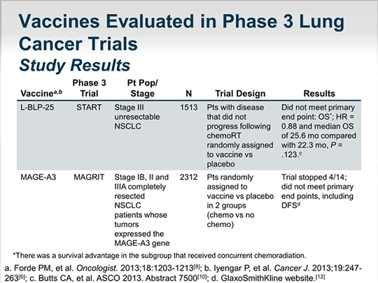 New Opportunities: Immunotherapies in Advanced NSCLC (Transcript)