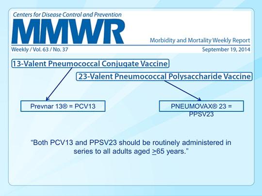 Pneumococcal Vaccination Applying The Acip Algorithms