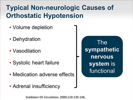 New Insights Into Neurogenic Orthostatic Hypotension