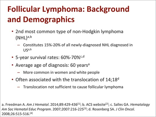 Updates in Follicular Lymphoma (Transcript)