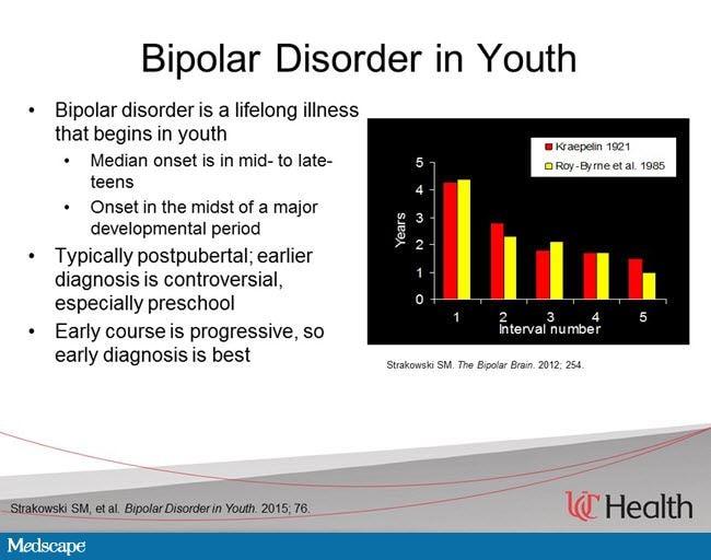 bipolar symptom Adult