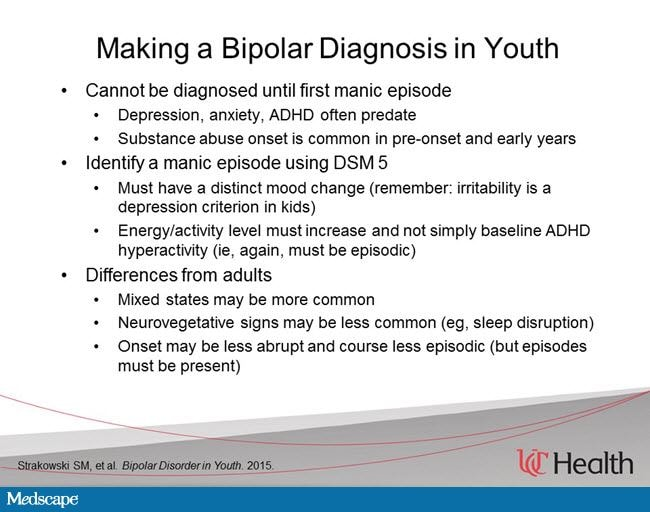 over diagnosis of bipolar Daniel smith and nassir ghaemi believe that many people with bipolar disorder remain undiagnosed, but mark zimmerman (doi:101136/bmjc855) argues that overdiagnosis is the bigger problem bipolar disorder is a complex condition, and patients can present with the entire range of psychiatric symptoms1 its underdiagnosis has always been.