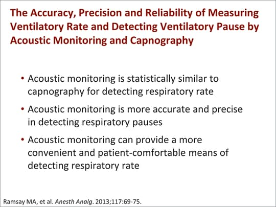 Monitoring for Post-Operative Respiratory Depression