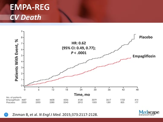 EMPA-REG OUTCOME: The Endocrinologist's Point of View ...