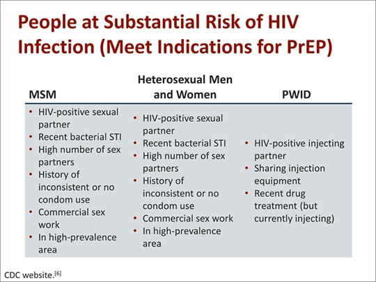 hiv-transmission-heterosexual-sex-pakistani-naked-and-ass-girls