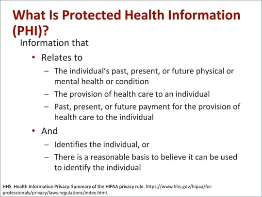An Individual S Right To Access And Obtain Their Health Information