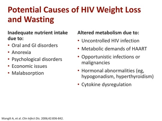 Hiv Associated Weight Loss And Wasting Addressing An