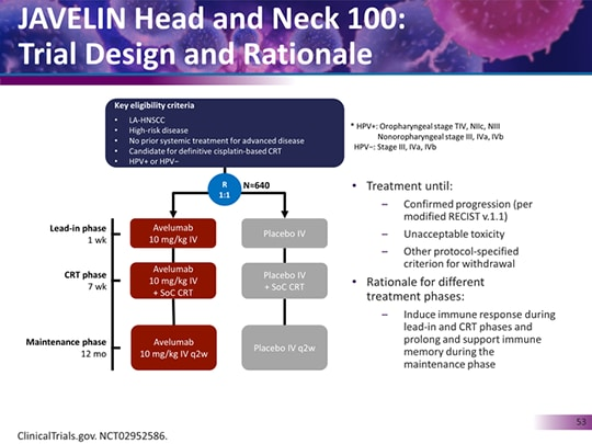Immune-Mediated Treatment in Head and Neck Cancer