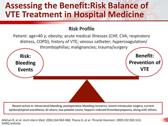 Assessing VTE in Medically Ill Patients: The Critical Role of the