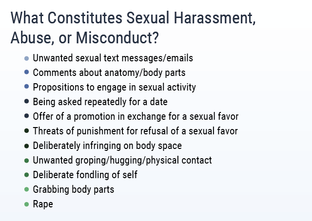 Sexual Harassment of Nurses, NPs, and PAs: Report 2018