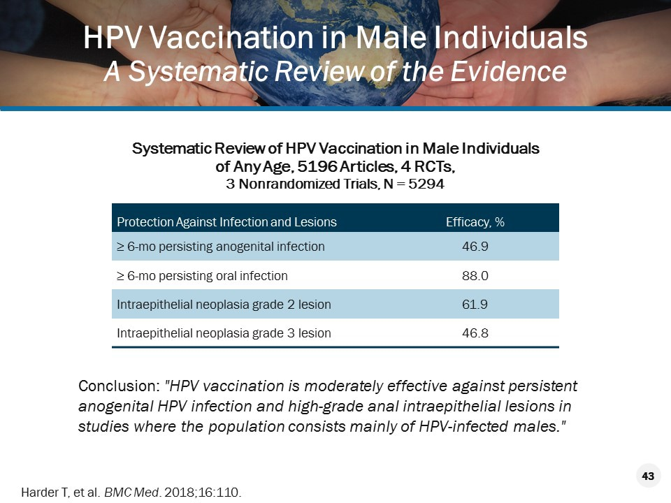 Preventing HPV-Related Disease (Transcript)