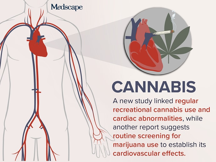 Trending Clinical Topic: Cannabis