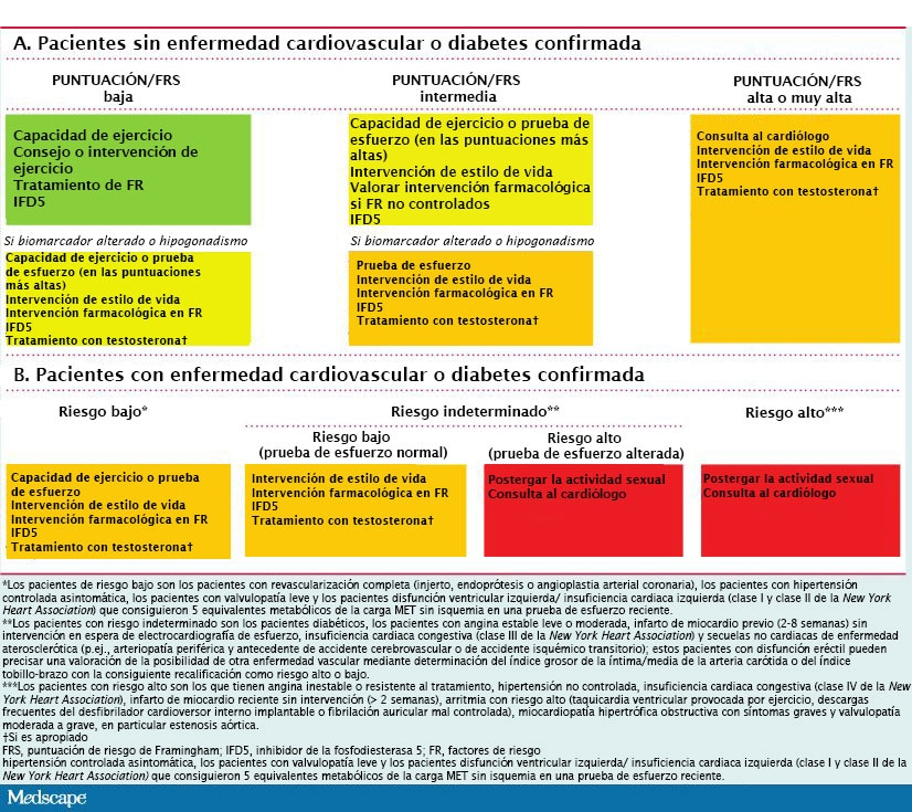 paciente con diabetes caso clinico