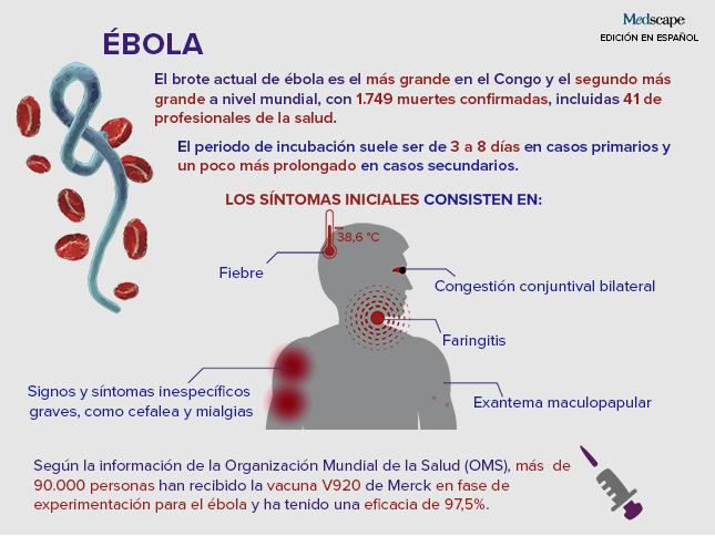 suspensión de diabetes sintomas portugues