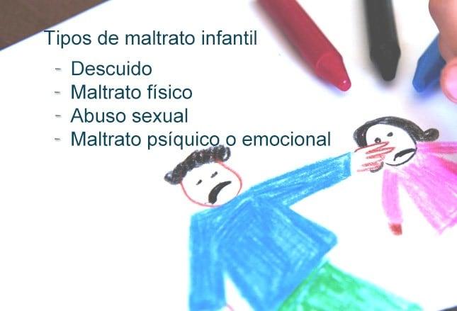 Reconociendo El Maltrato Físico Infantil