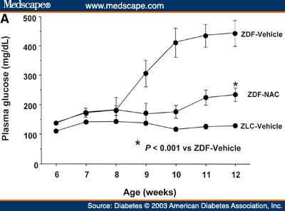 medscape noticias diabetes mellitus