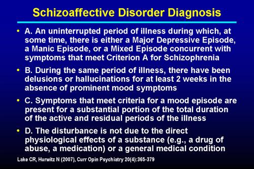 Diagnostic Challenges Of Schizophrenia Versus