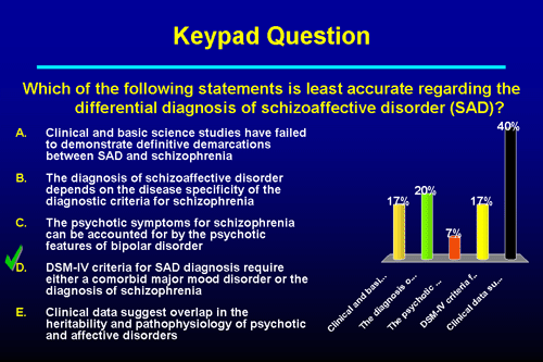 Diagnostic Challenges of Schizophrenia Versus