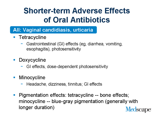 Long Term Oral Antibiotics For Acne Focus On Safety