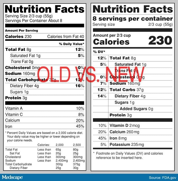A first look at the FDA's new nutrition label — and 10 reasons it's different from the old one