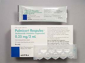 Pulmicort 0.25 mg/2 mL suspension for nebulization