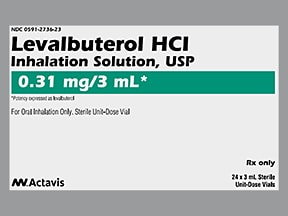 levalbuterol 0.31 mg/3 mL solution for nebulization