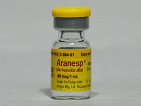 Aranesp 60 mcg/mL (in polysorbate) Injection