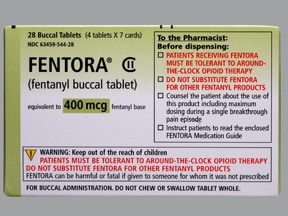 Fentora Buccal : Uses, Side Effects, Interactions, Pictures