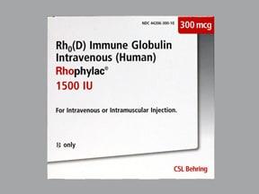 Rhophylac 1,500 unit (300 mcg)/2 mL injection syringe