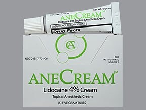 Anecream 4 % topical