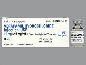 Side Effects Of Verapamil 40 Mg