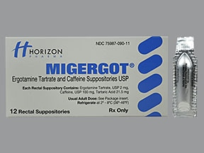 Migergot 2 mg-100 mg rectal suppository