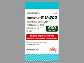 Humulin R U-500 (Concentrated) Insulin 500 unit/mL subcutaneous soln
