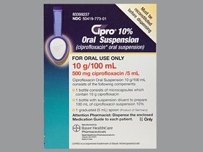 Cipro 500 mg/5 mL oral suspension